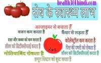 Health Benefits Apple in Hindi