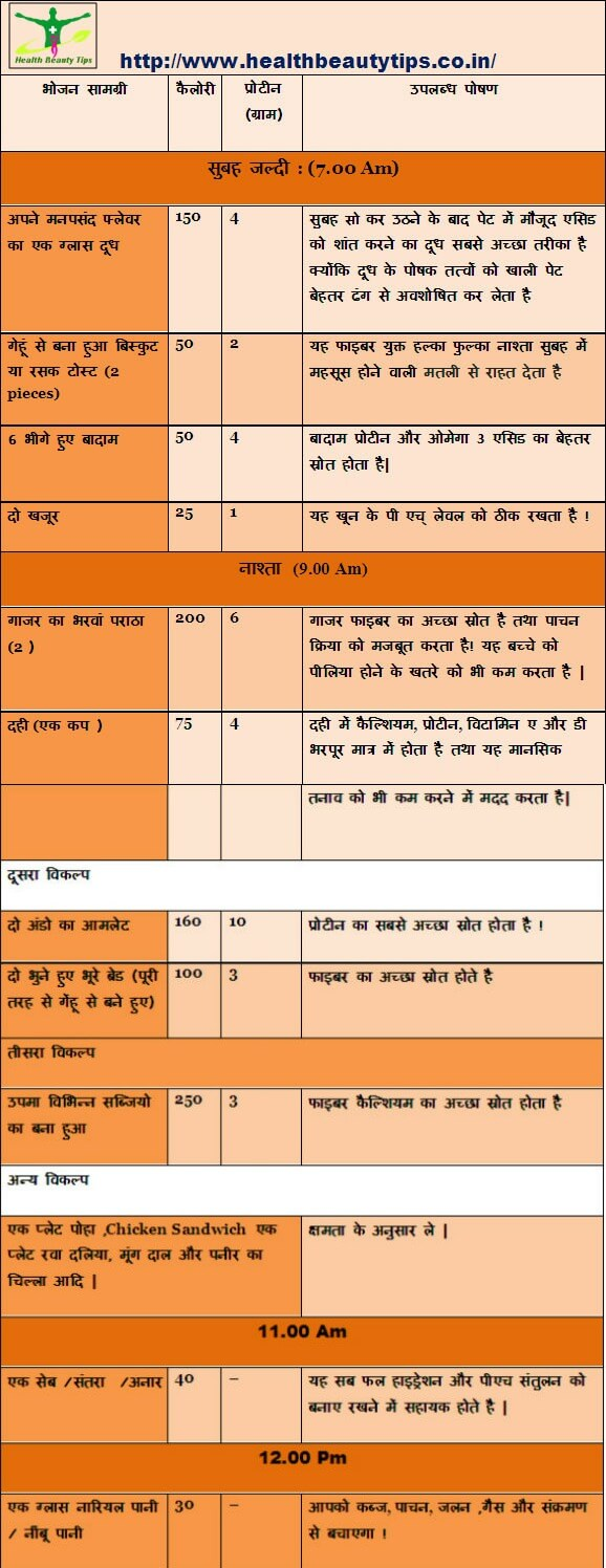 Pregnant lady weight chart images free any chart examples calcium food chart in hindi foodfash food calorie chart for weight loss image collections free any nvjuhfo Image collections
