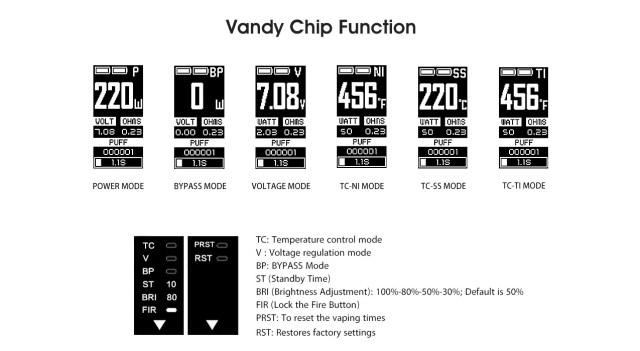 Vandy Vape Pulse Dual Kit with Pulse V2 RDA • Blue's Vape