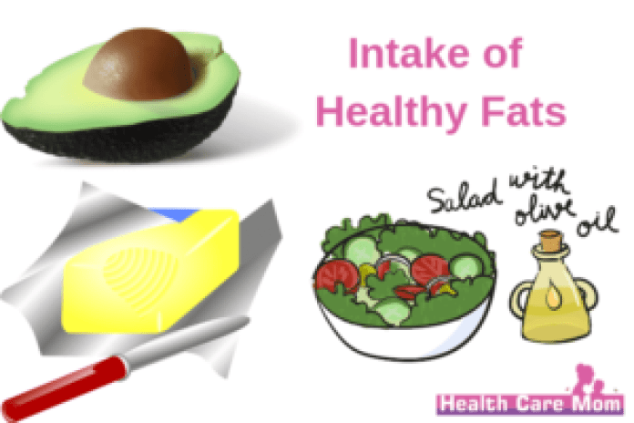 Intake of healthy fats