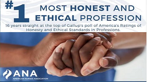 Nurses Maintain #1 Ranking as Most Honest and Ethical Profession