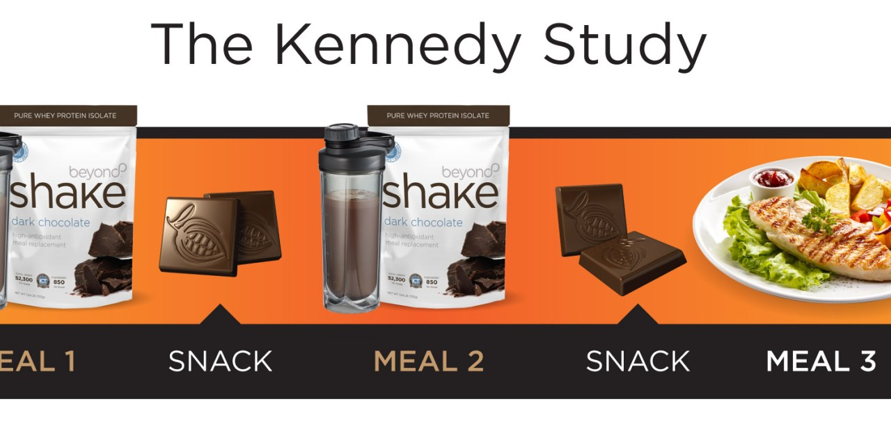 Feel Great, Lose Weight In 2018 With #1 Best Selling Chocolate Weight Loss Product