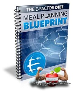 meal planning blueprint