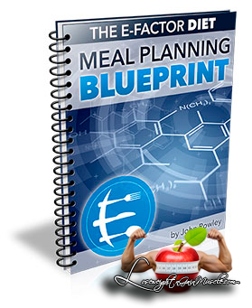 meal planning blueprint