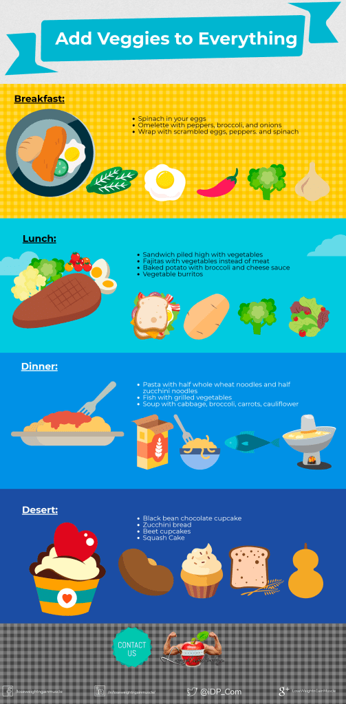 Add Veggies to Everything (Infographic)