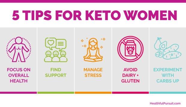 Keto for Women - 5 Tips to Make It Work #keto #ketoforwomen #ketotips
