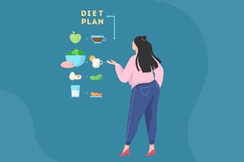 Diet Plan for Weight Gain