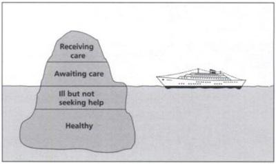 socio medical model of health and illness