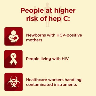 Hepatitis C Risk Factors