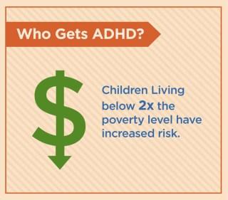 adhd-demographics