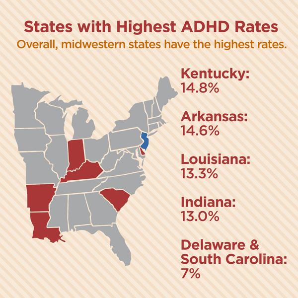 adhd-states-highest-rates