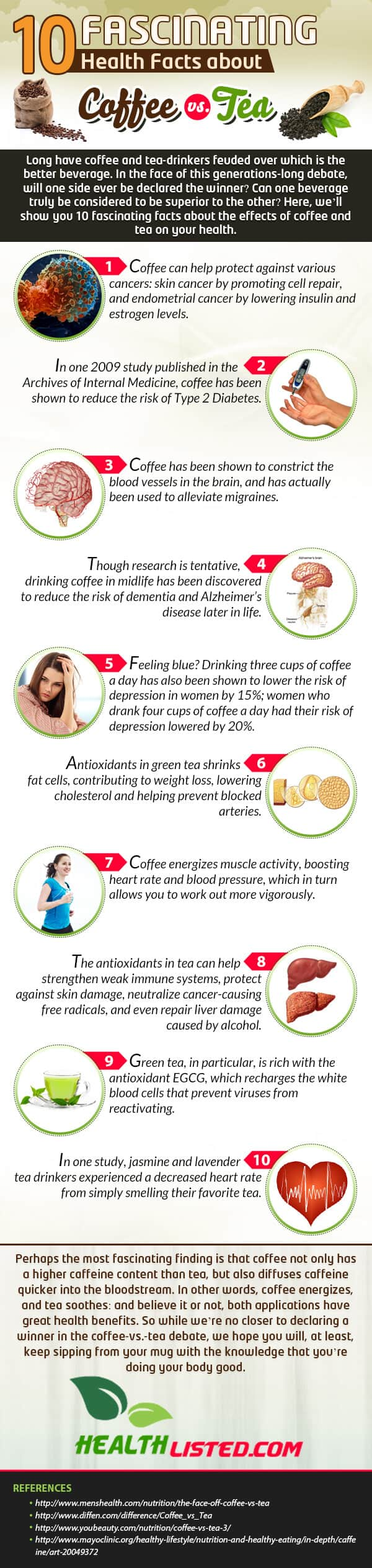 Fascinating Facts about Coffee vs. Tea [Infographic]   ecogreenlove