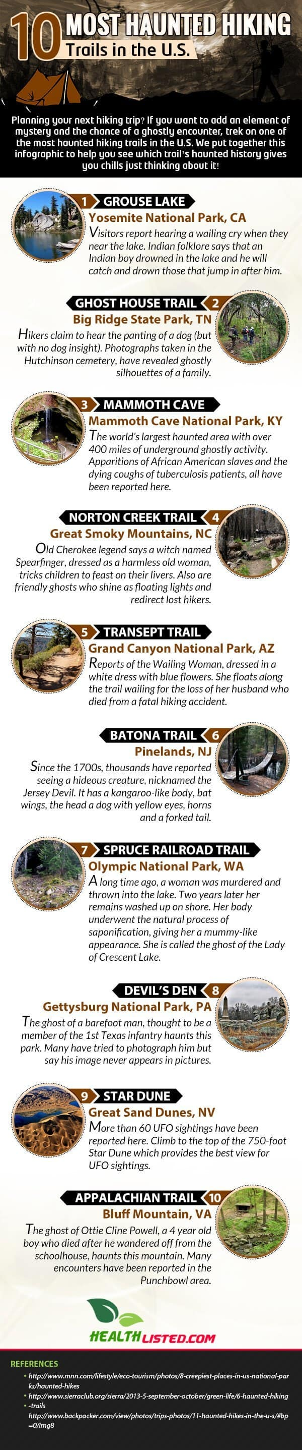 10 Most Haunted Hiking Trails in the U.S.