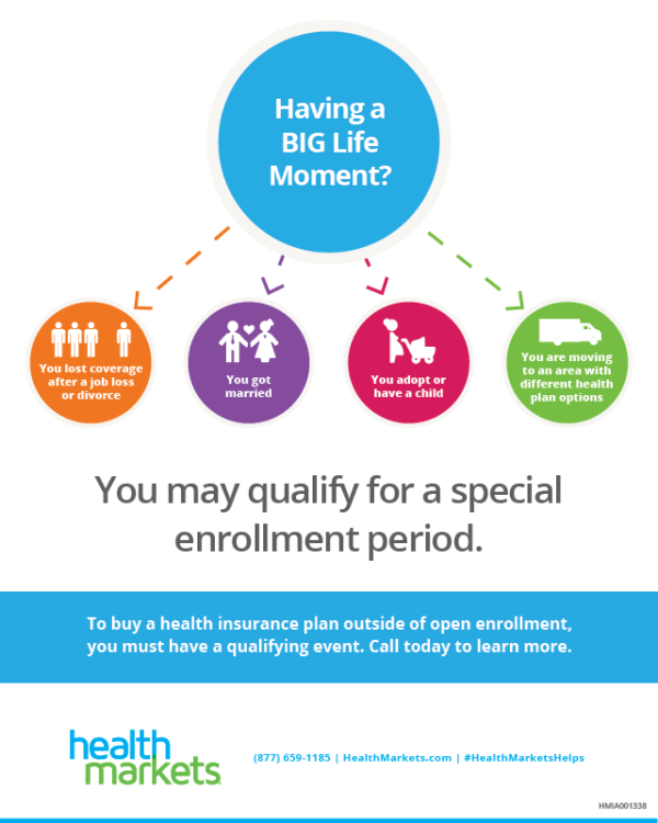 Do I Qualify for a Special Enrollment Period to get Health ...