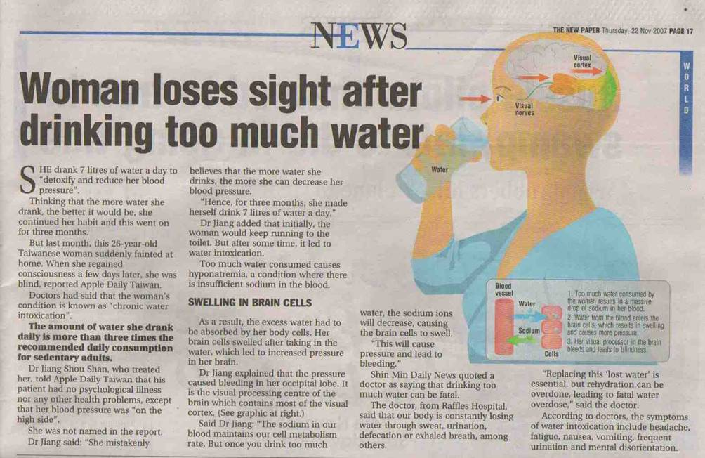 Losing Sight After Drinking Too Much Water