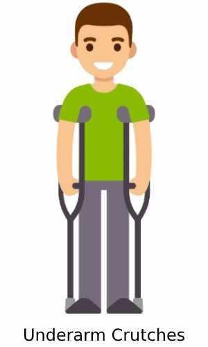 right crutch types of crutches