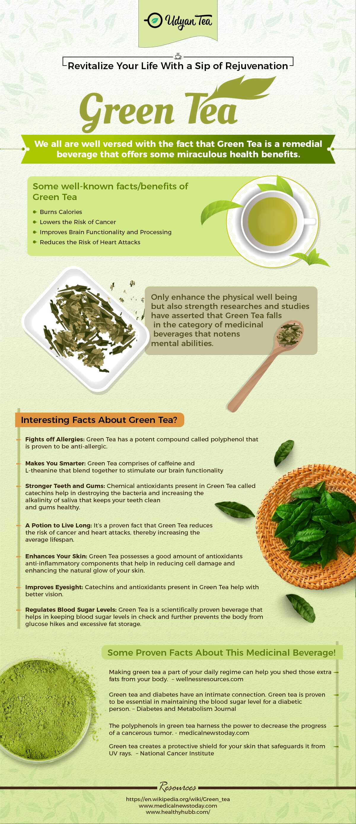 It's All About (The) GREEN TEA