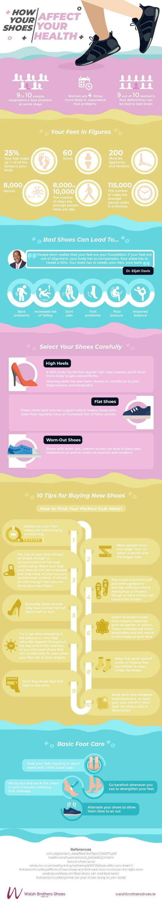 Foot problems: How Your Shoes Affect Your Health (Infographic)