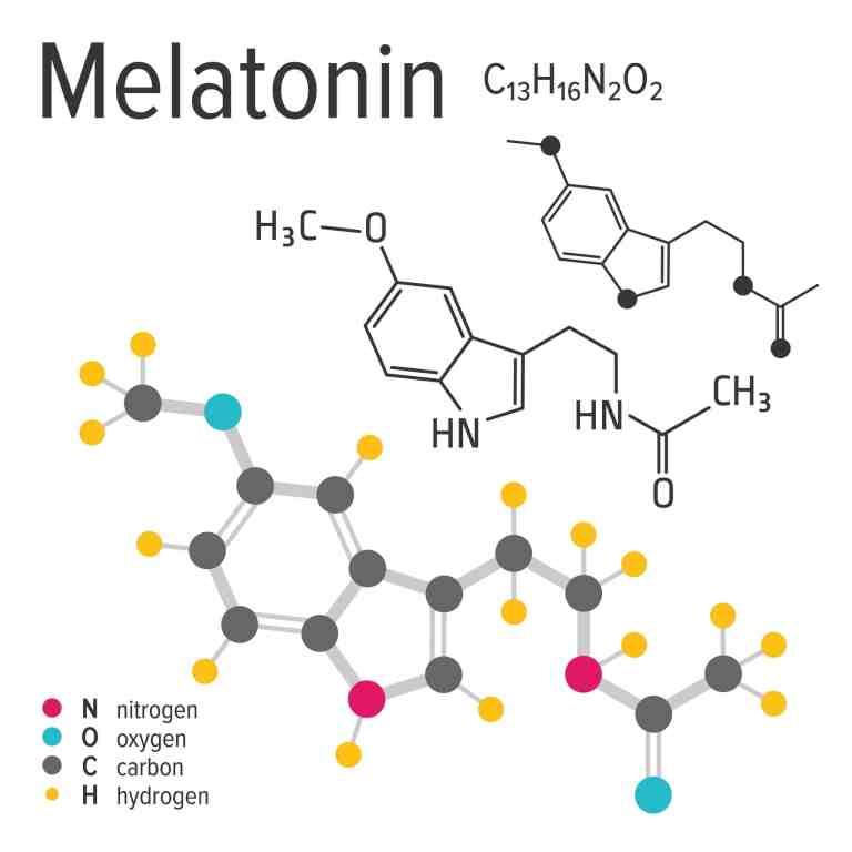 melatonina-struttura
