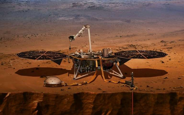InSight: Everything you Need to Know about the Spacecraft that's Going to Mars