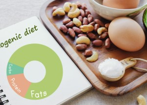 Keep an Eye on These Signs if you are Following a Keto Diet