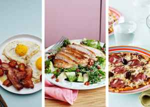 What is the Ideal Keto Diet Meal Plan
