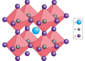 Research Shows Regular Perovskite To Superfluoresce At Increased Temperatures
