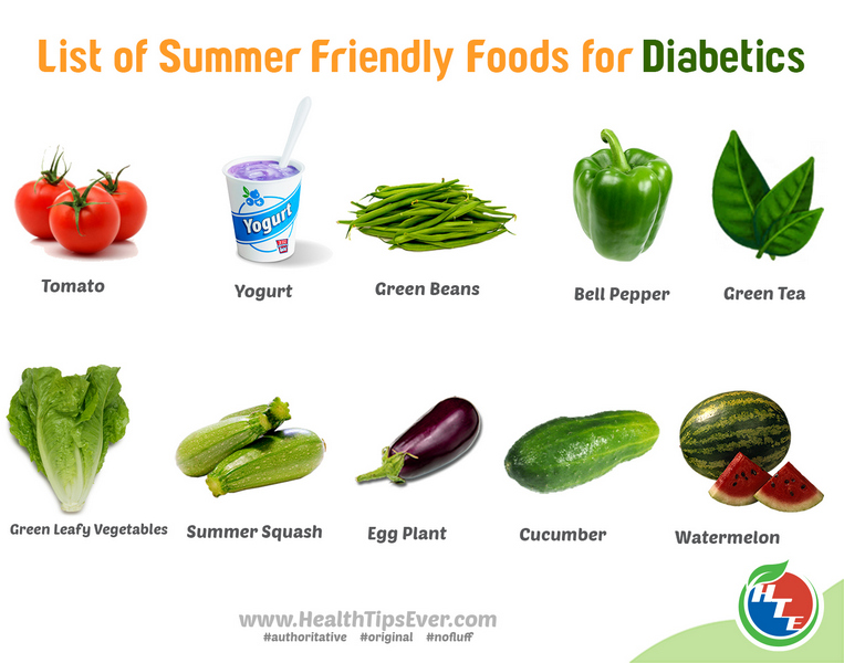 list of summer friendly foods for diabetics \u2013 health tips ever magazinelist of summer friendly foods for diabetic