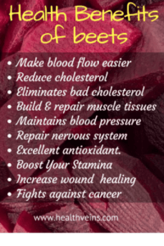 few Health benefits of beets