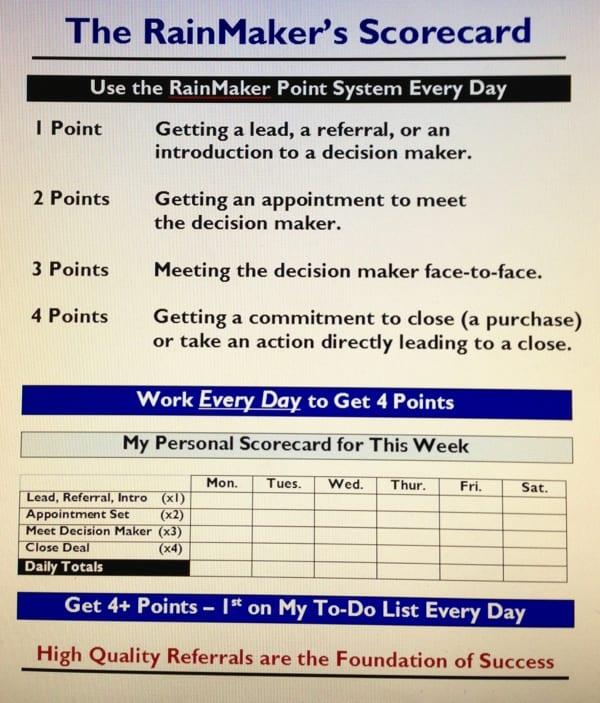 rainmakerscorecard
