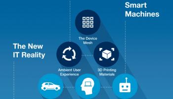 Gartner Predicts a Customer Experience Battlefield | Health Ventures