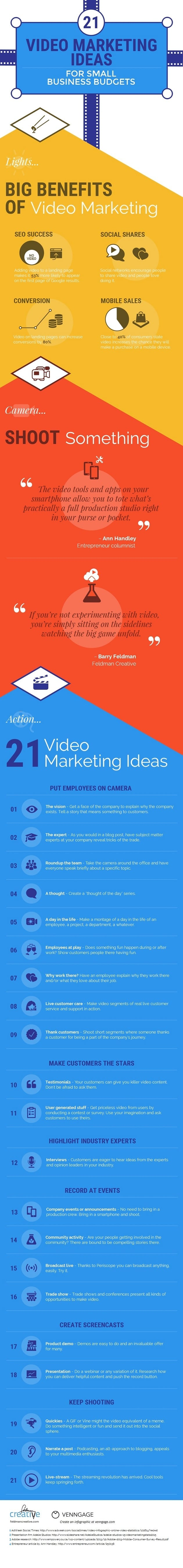21 Video Marketing Ideas for Small-Business Budgets