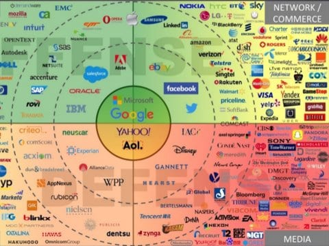 This super-simple presentation explains the baffling digital marketing landscape for normal people