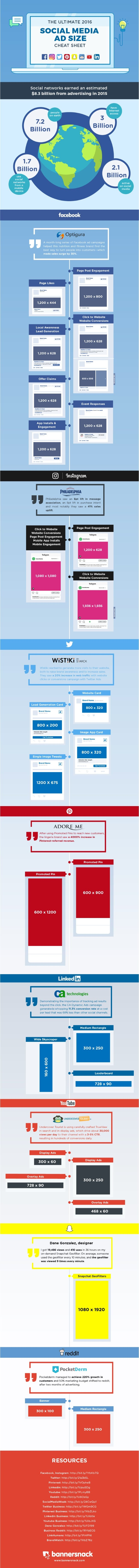 Cheat Sheet of Ad Sizes and Specs for Every Social Network