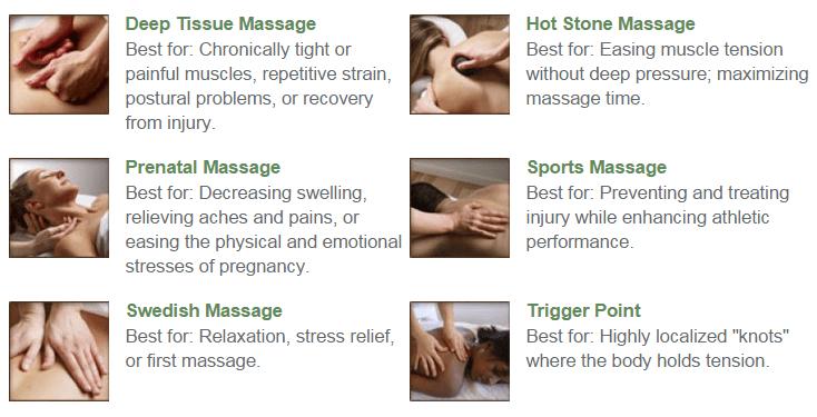 elements-massage-types