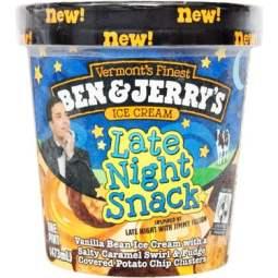 Late-Night Snacking