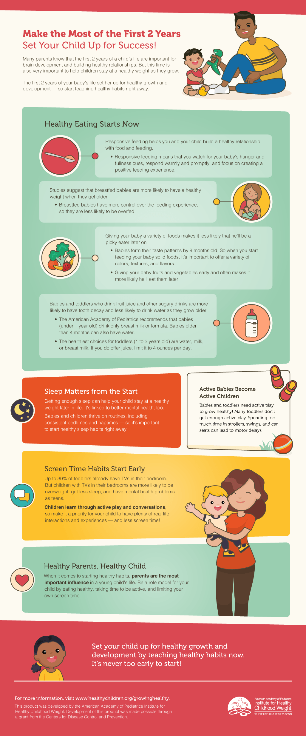 Healthy Habits To Master In Your Baby S First Two Years