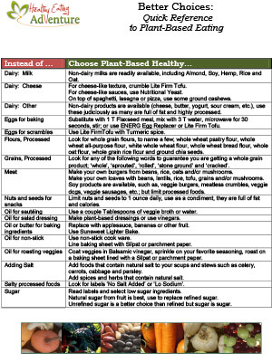 A quick reference to find plant-based alternatives to other foods.