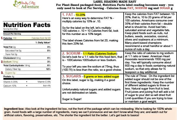 Learn how to read nutrition labels to determine how healthy a food really is.