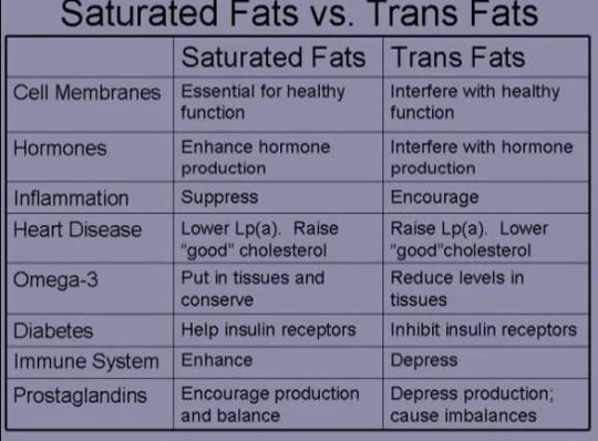 fat-facts-butter-vs-margarine-truth-not-told2