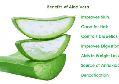 benefits-of-aloevera-gel-juice