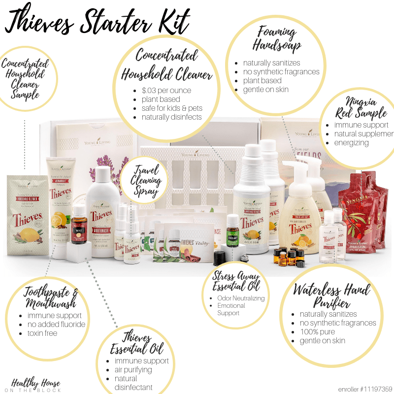 non toxic cleaning products that are plant based
