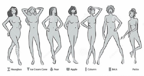 WHAT KIND OF WOMAN ARE YOU ACCORDING TO THE MONTH WHICH YOU ARE BORN!