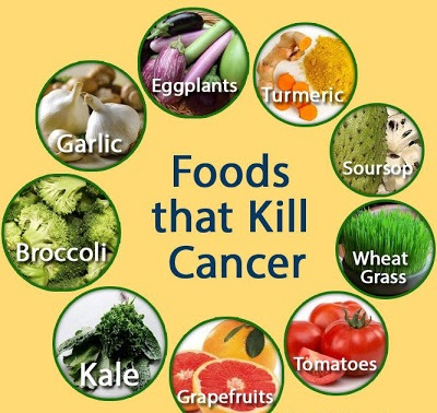 How To Protect Yourself From Cancer?