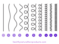 hair typing guide