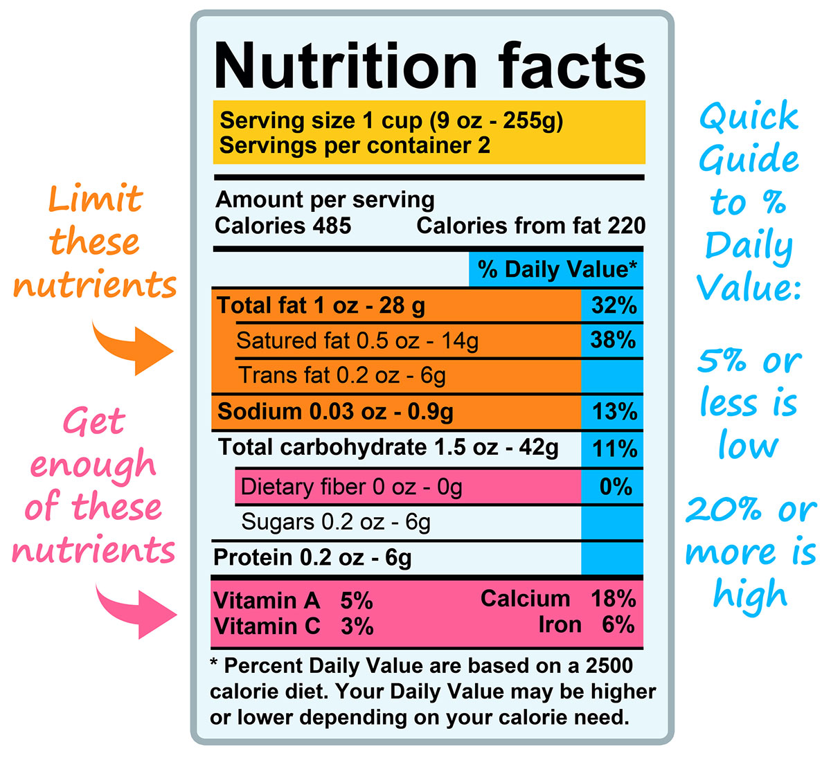 Food Label Confusion Healthy Selfie By Christine Bou Sleiman Top Los Angeles Nutritionist
