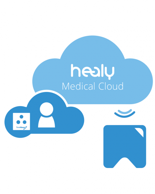 healy-medical-cloud-grafik-800x1000.png