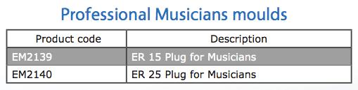Musician Moulds