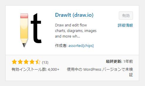 DrawIt (draw.io)