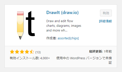 DrawIt (draw.io)